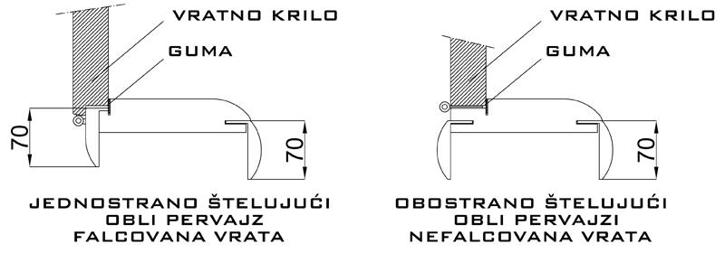 D:Zoran Pernik izložbeni prostor Model (1)